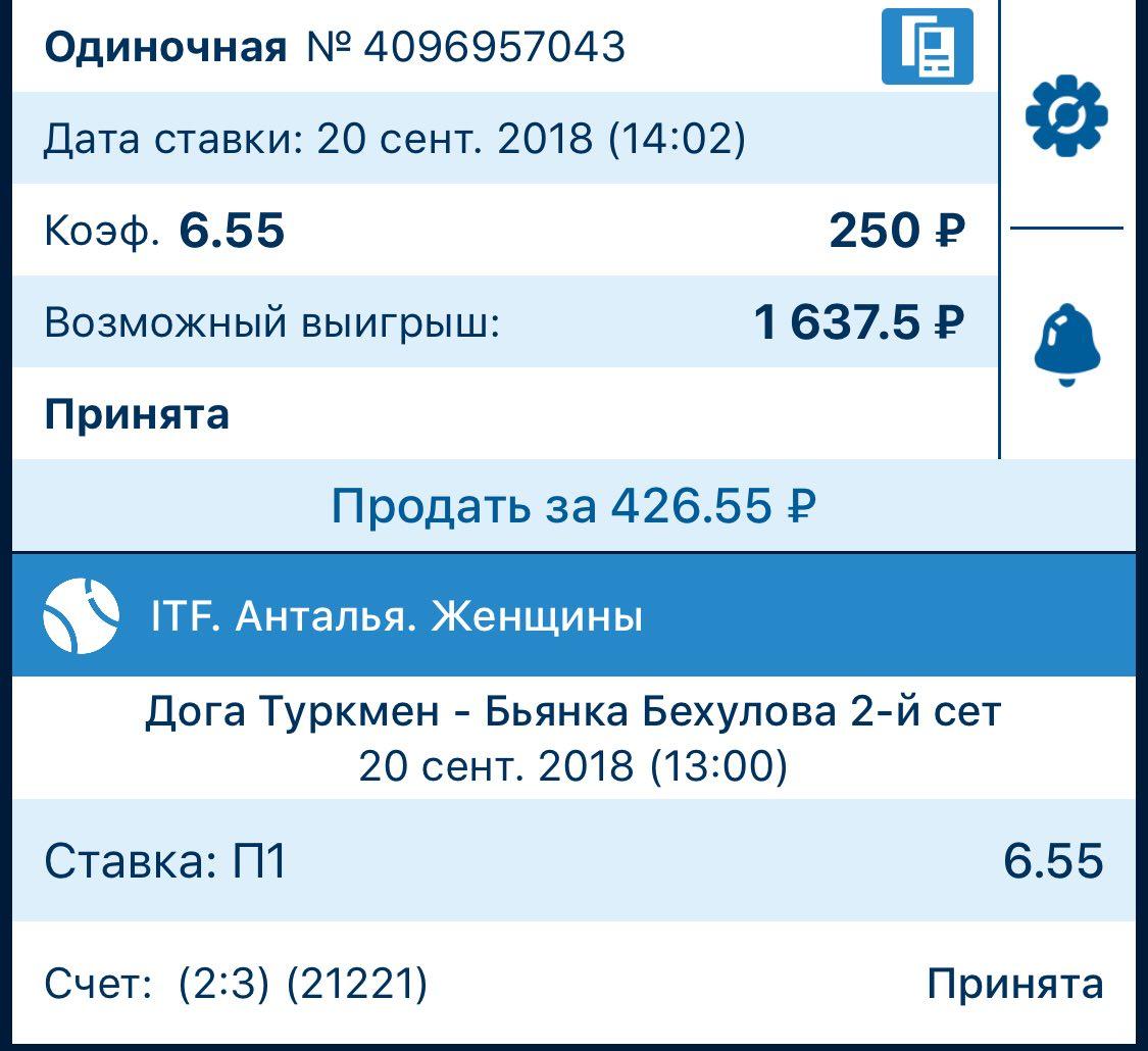 Ставки на матч Лапко – Петкович, прогноз на теннис от 20.09.2018