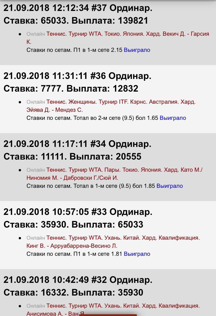 Ставки на матч Риске – Симидзу, прогноз на теннис от 16.09.2018