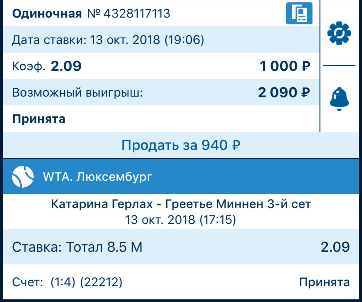Ставки на матч Ван Уйтванк – Джорджи, прогноз на теннис от 13.10.2018