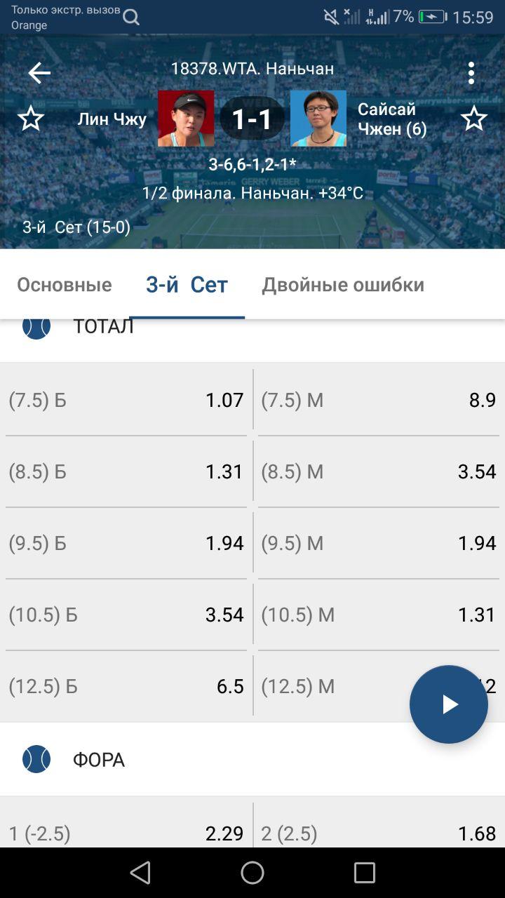 Ставки на матч Пегула – Шнидер, прогноз на теннис от 24.08.2018