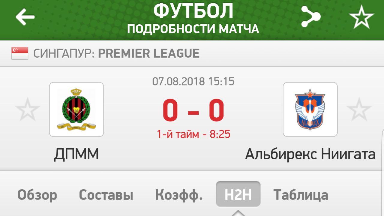 Прогноз на матч Уорриорс ФК - Албирекс Ниигата