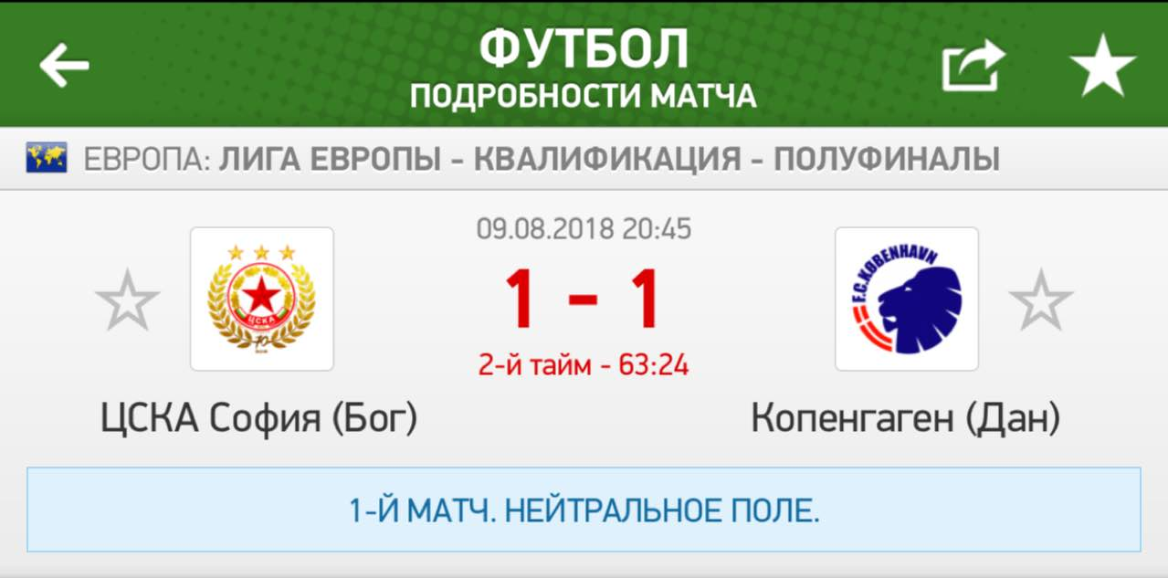 Прогноз на матч Высочина Йиглава - Млада Болеслав