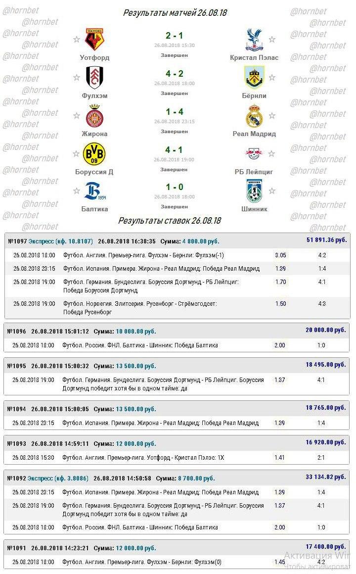 Аталанта – Копенгаген. Прогноз на матч 23.08.2018