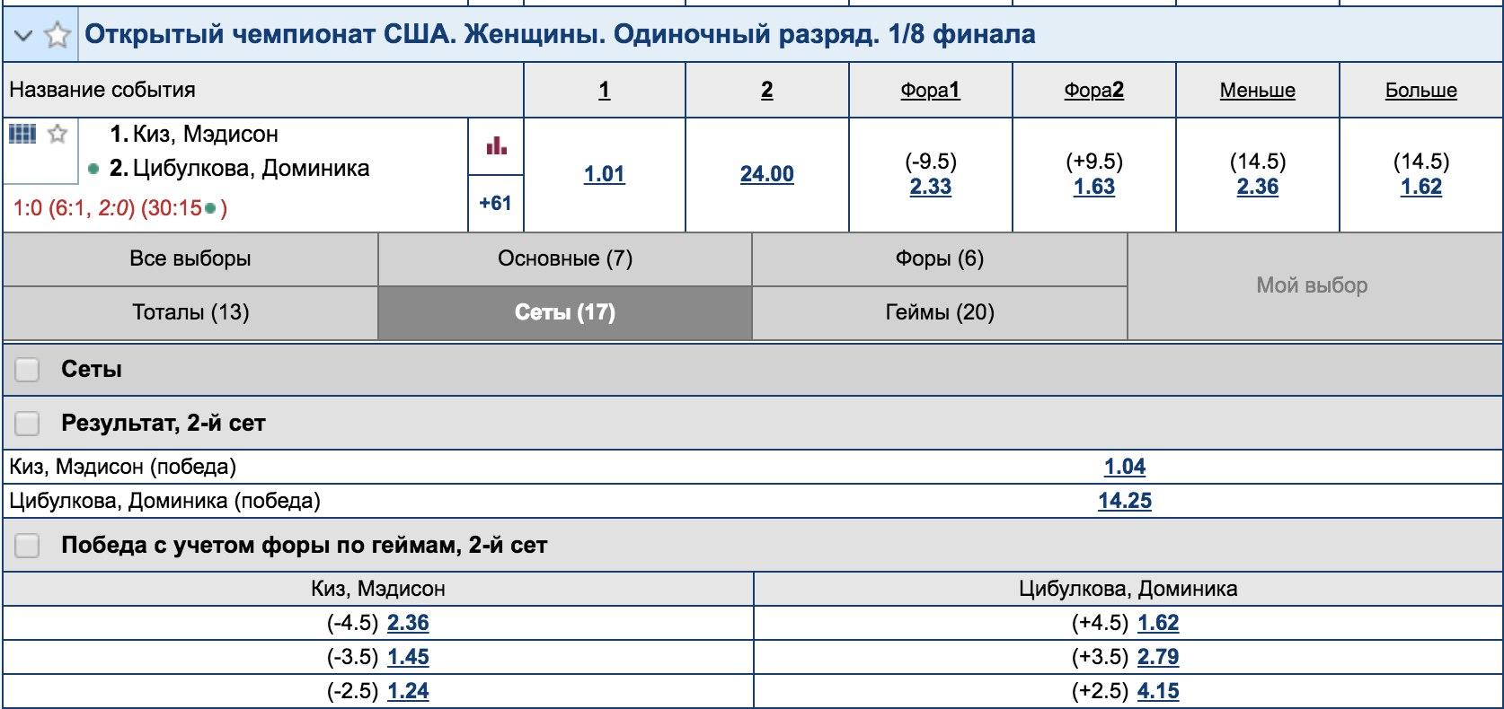 Прогноз на матч Киз М. - Цибулкова Д.: словачка выиграет с форой 5,5