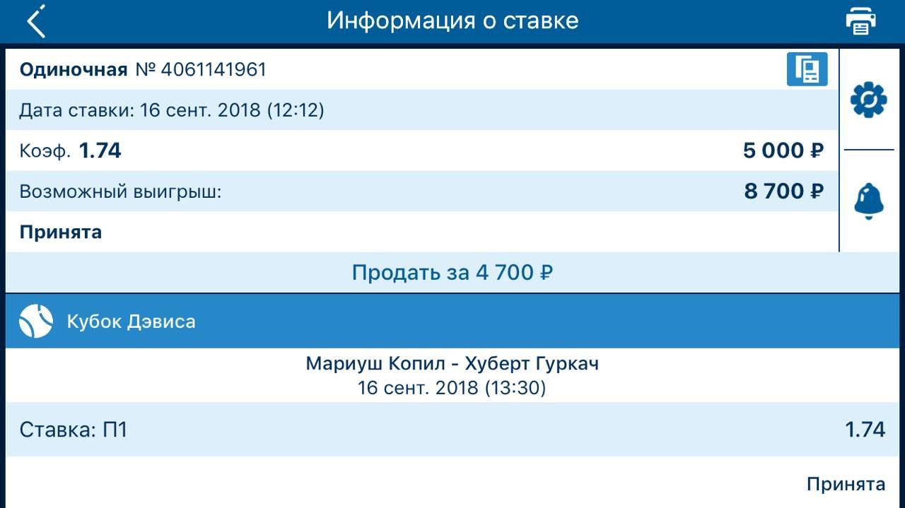 Прогноз на матч Дэниел Т. - Фоньини Ф