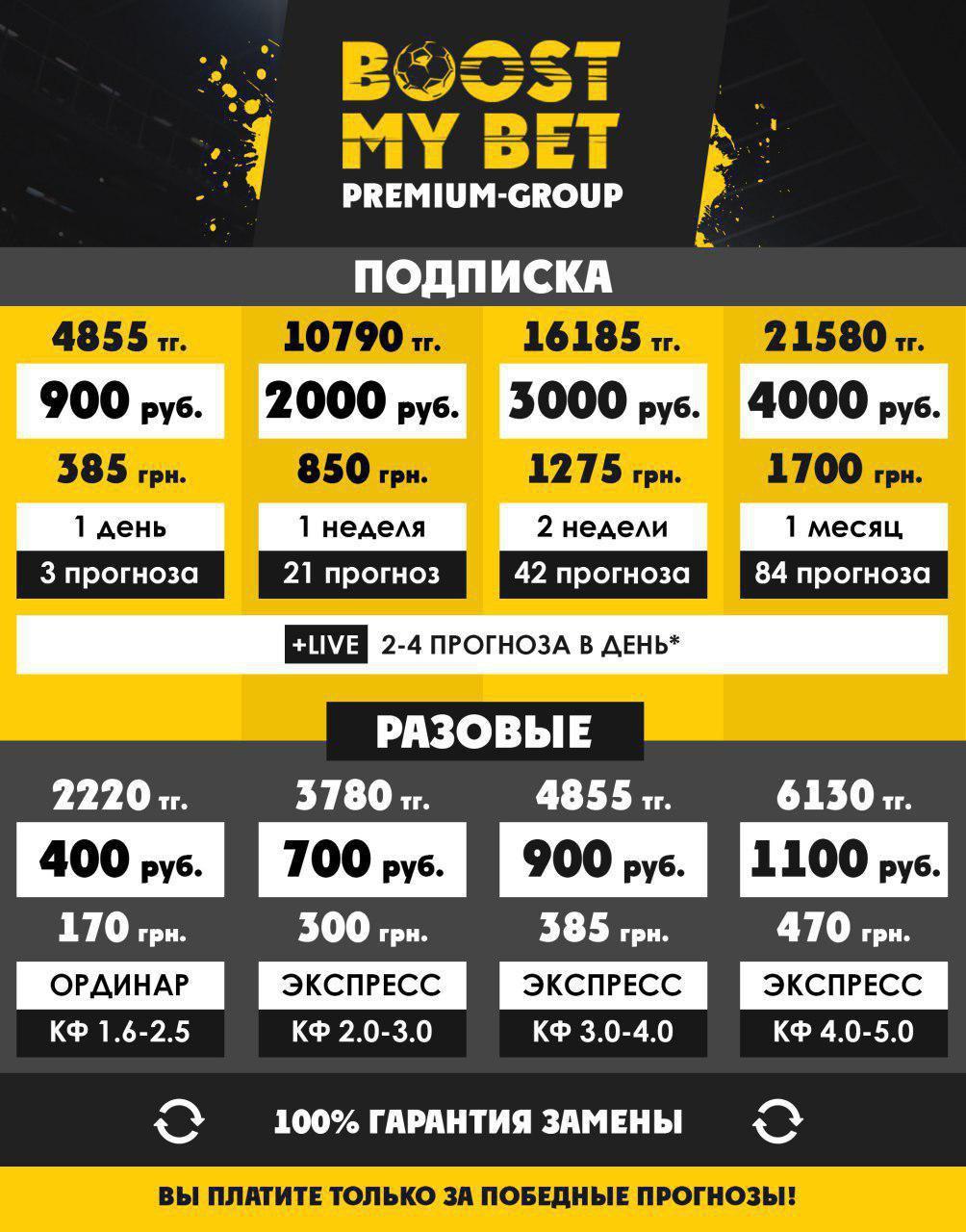 Уэска – Реал Сосьедад. Прибыльный прогноз на матч 21.09.2018