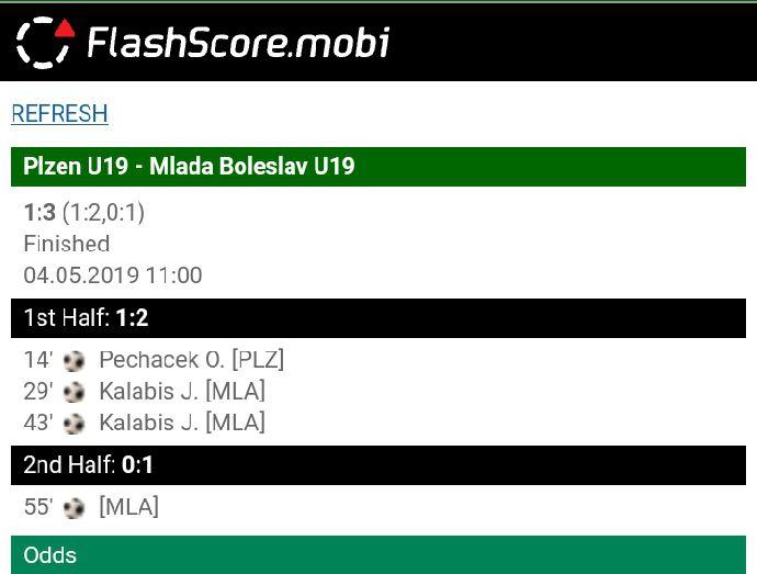 Mobile Flashscore Livescore Mobile Soccer Score