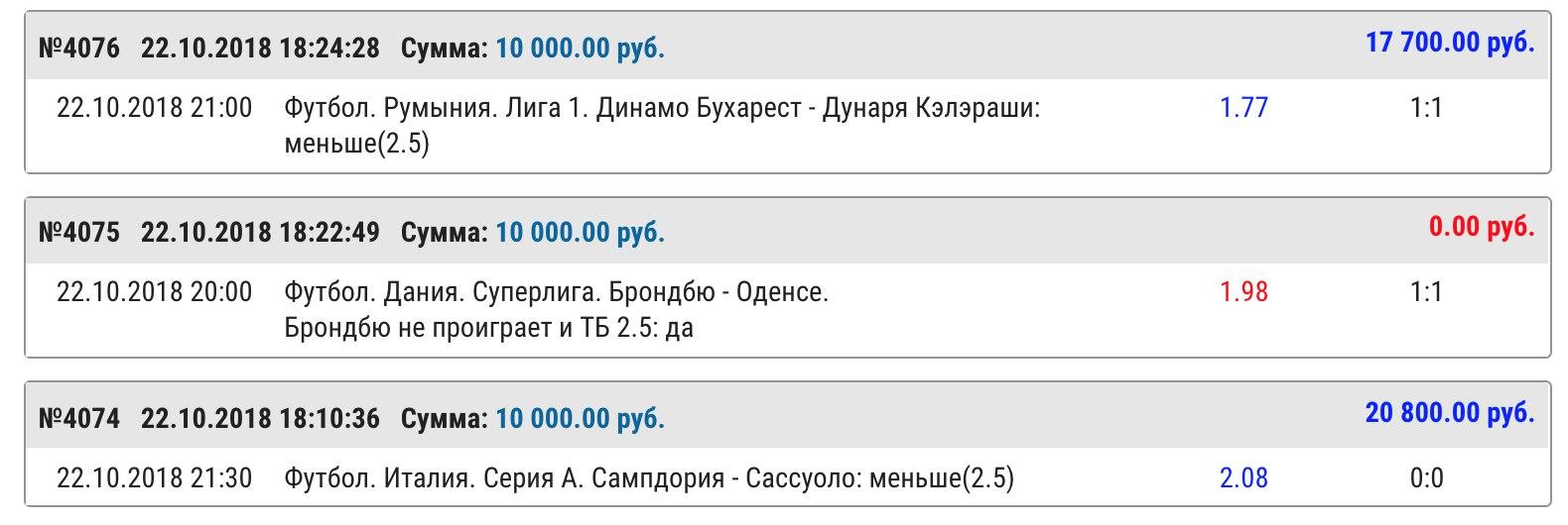 Россия — Швеция. Прогноз на матч 11.10.2018. Лига наций