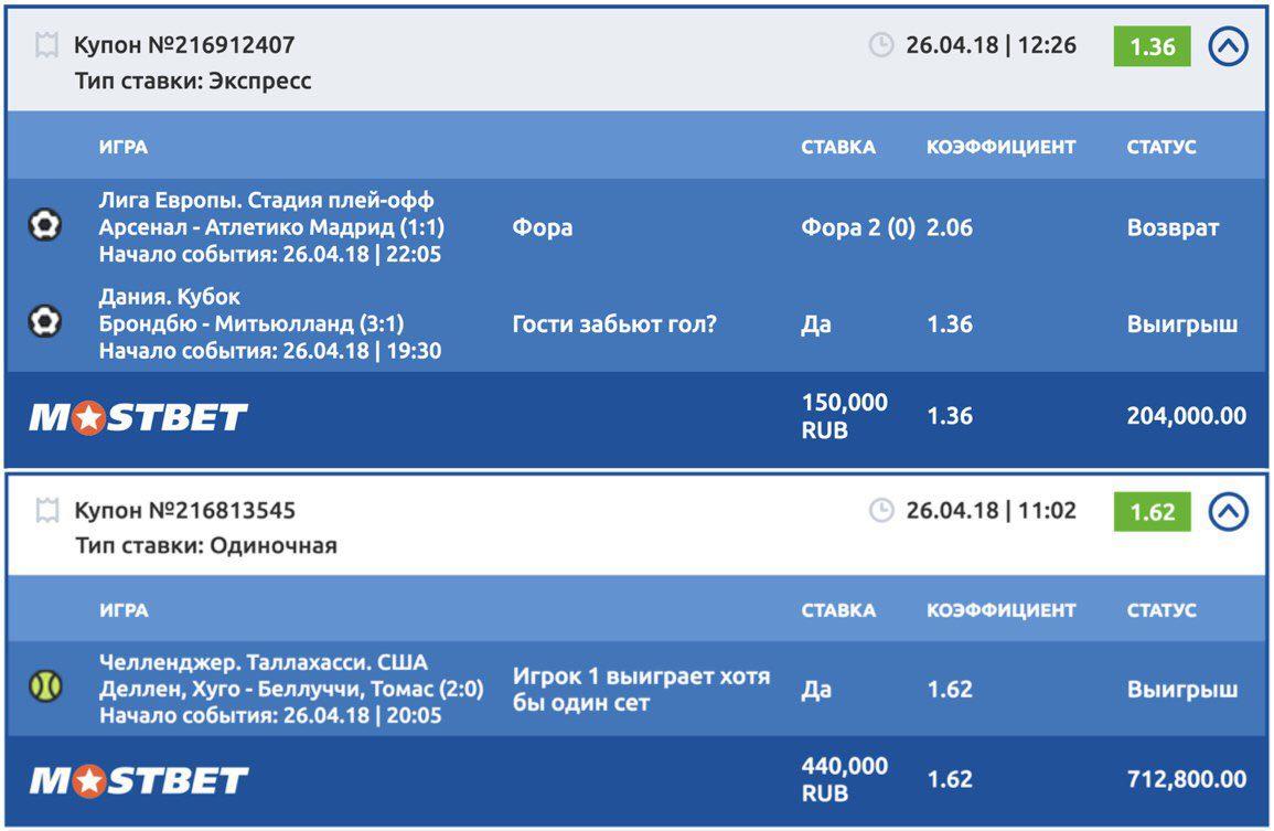 Ставки на матч Циципас – Мунар. Прогноз на теннис в Милане 6 Ноября 2018